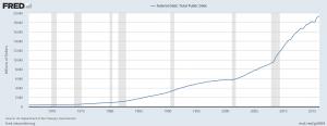 federal-debt-us
