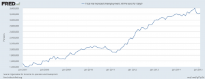 italy-unemployment